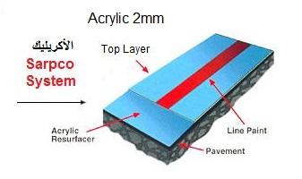 SARPCO Acrylic